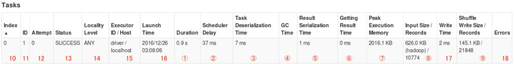sparkui_task_details